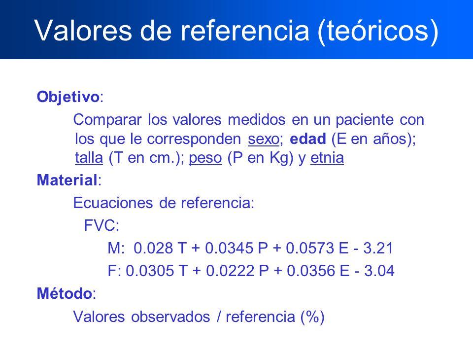 Valores de referencia (teóricos) Objetivo: Comparar los valores medidos en un paciente con los que le corresponden sexo; edad (E en años); talla (T en