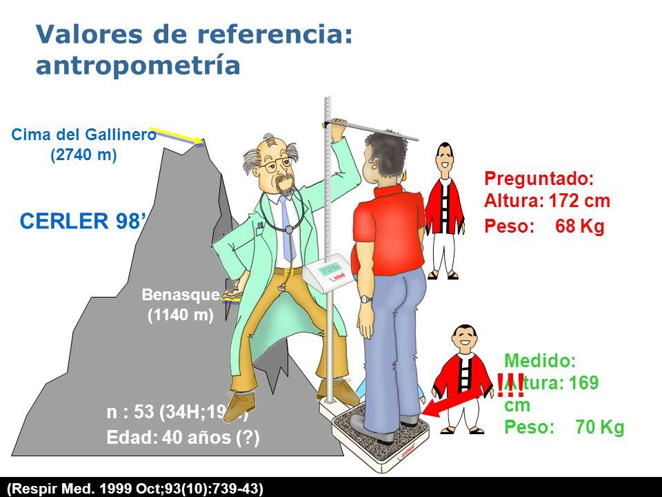 Benasque (1140 m) Cima del Gallinero (2740 m) n : 53 (34H;19M) Edad: 40 años (?) Valores de referencia: antropometría CERLER 98 (Respir Med. 1999 Oct;
