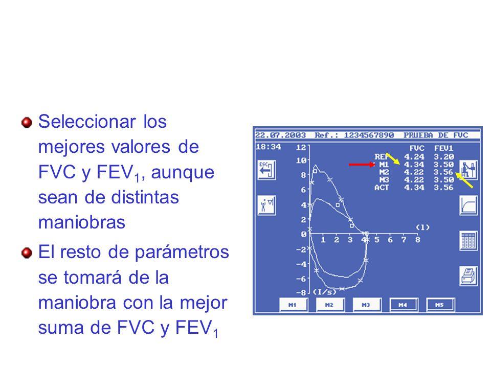 ¿Qué parámetros debemos escoger e informar? Seleccionar los mejores valores de FVC y FEV 1, aunque sean de distintas maniobras El resto de parámetros