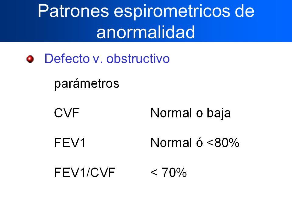 Patrones espirometricos de anormalidad Defecto v. obstructivo
