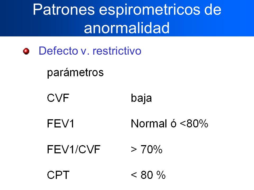 Patrones espirometricos de anormalidad Defecto v. restrictivo