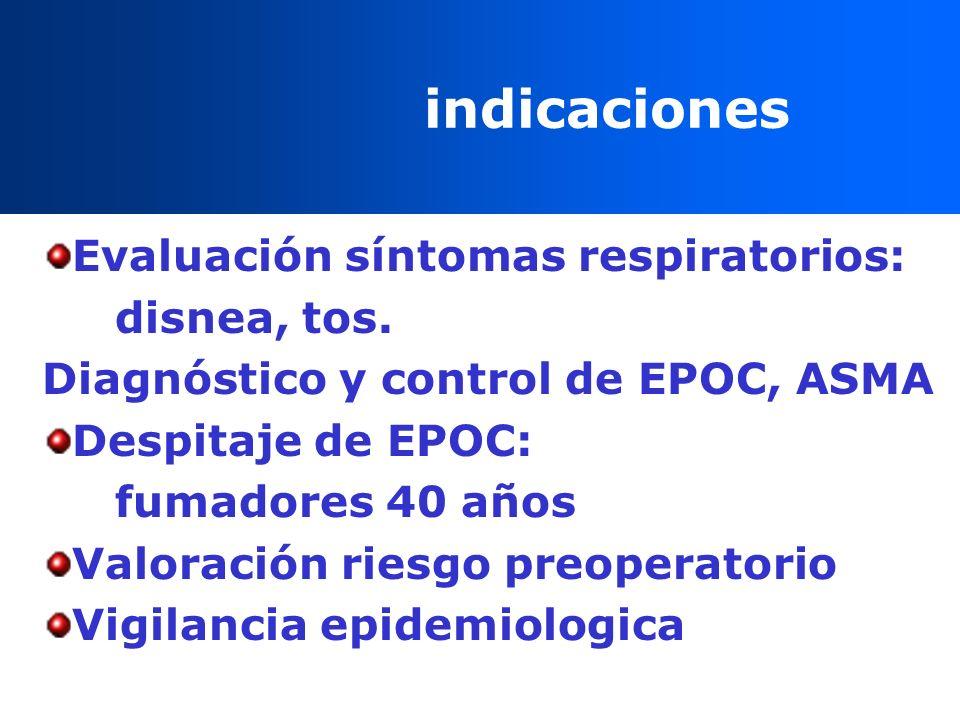 indicaciones Evaluación síntomas respiratorios: disnea, tos. Diagnóstico y control de EPOC, ASMA Despitaje de EPOC: fumadores 40 años Valoración riesg