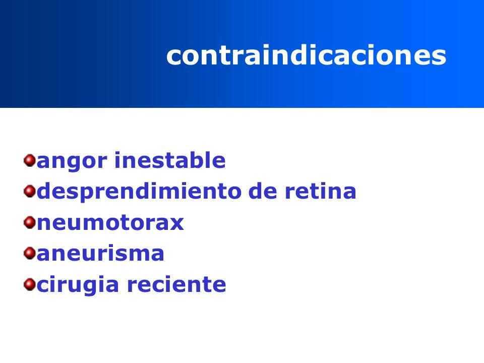 contraindicaciones angor inestable desprendimiento de retina neumotorax aneurisma cirugia reciente
