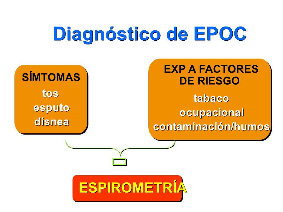 SÍMTOMAS tos esputo disnea EXP A FACTORES DE RIESGO tabaco ocupacional contaminación/humos ESPIROMETRÍA Diagnóstico de EPOC è è