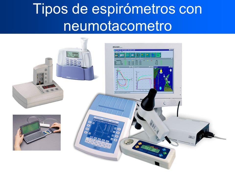 Tipos de espirómetros con neumotacometro