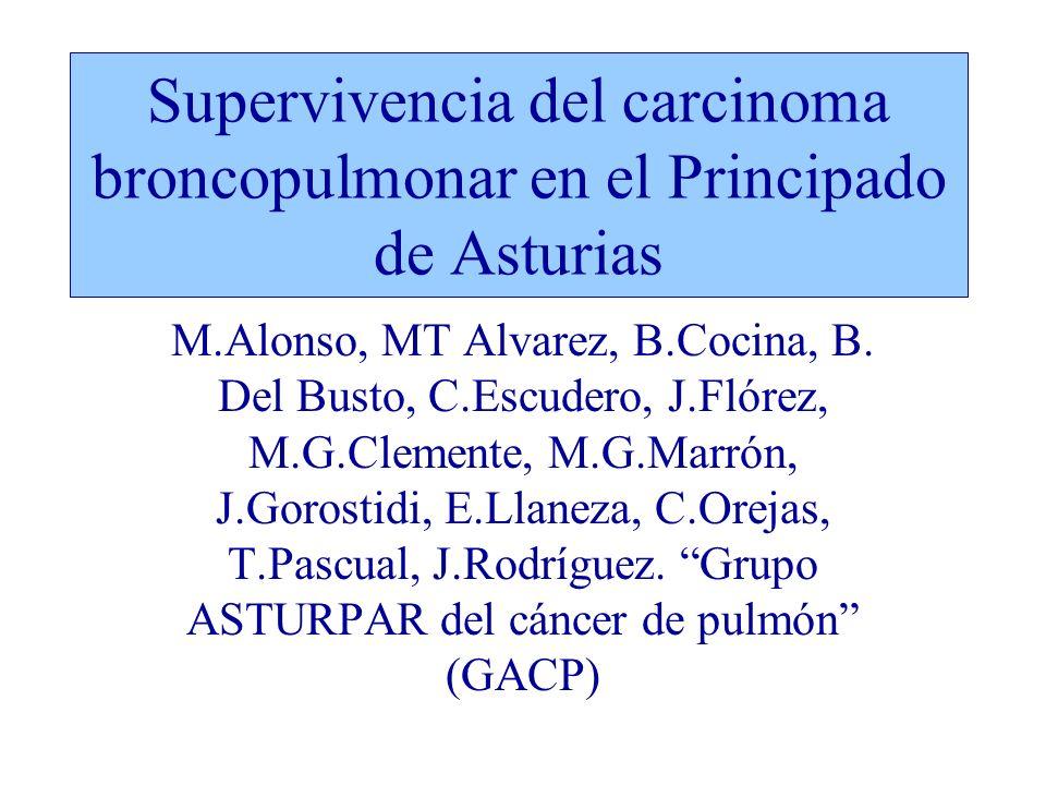Supervivencia del carcinoma broncopulmonar en el Principado de Asturias M.Alonso, MT Alvarez, B.Cocina, B. Del Busto, C.Escudero, J.Flórez, M.G.Clemen