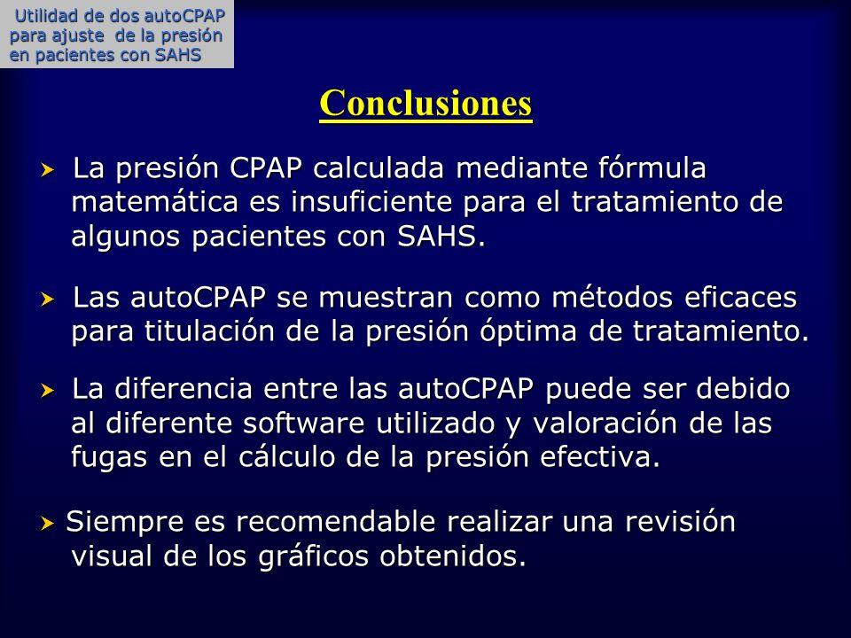 Conclusiones La presión CPAP calculada mediante fórmula matemática es insuficiente para el tratamiento de algunos pacientes con SAHS. La presión CPAP