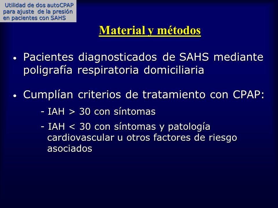 Material y métodos Material y métodos Se recogieron las siguientes variables: edad, sexo, IMC, circunferencia de cuello, escala de somnolencia de Epworth, IAH, IDH, CT90.