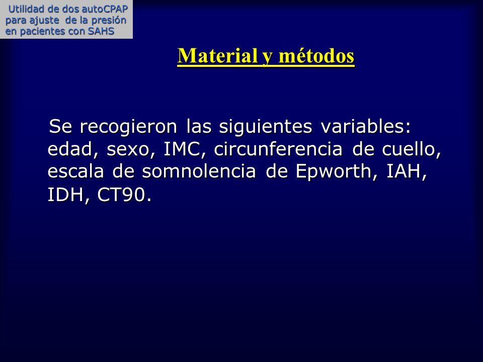 Material y métodos Material y métodos Inicio de tratamiento CPAP con un nivel de presión obtenido mediante fórmula matemática de Hoffstein: Inicio de tratamiento CPAP con un nivel de presión obtenido mediante fórmula matemática de Hoffstein: Pr = (IMC x 0,16)+(CC x 0,13)+(IAH x 0,04)–5,12.