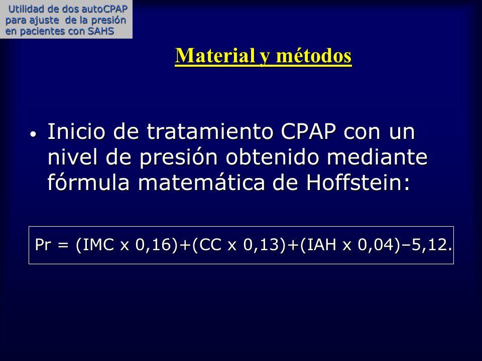 Material y métodos Material y métodos Inicio de tratamiento CPAP con un nivel de presión obtenido mediante fórmula matemática de Hoffstein: Inicio de