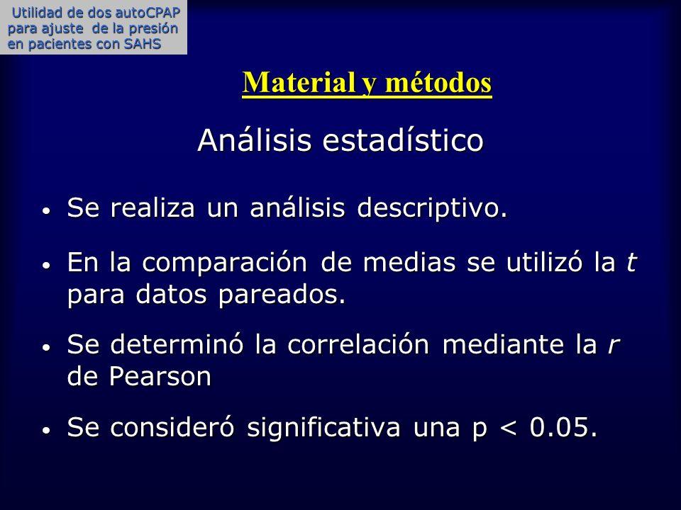 Material y métodos Material y métodos Análisis estadístico Se realiza un análisis descriptivo. Se realiza un análisis descriptivo. En la comparación d