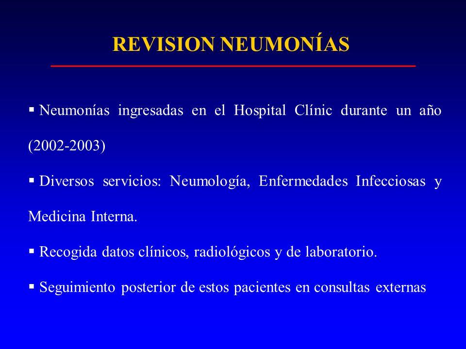 REVISION NEUMONÍAS Neumonías ingresadas en el Hospital Clínic durante un año (2002-2003) Diversos servicios: Neumología, Enfermedades Infecciosas y Me