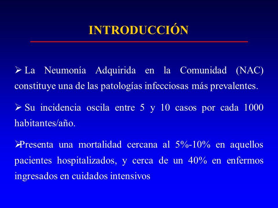 INTRODUCCIÓN La Neumonía Adquirida en la Comunidad (NAC) constituye una de las patologías infecciosas más prevalentes. Su incidencia oscila entre 5 y