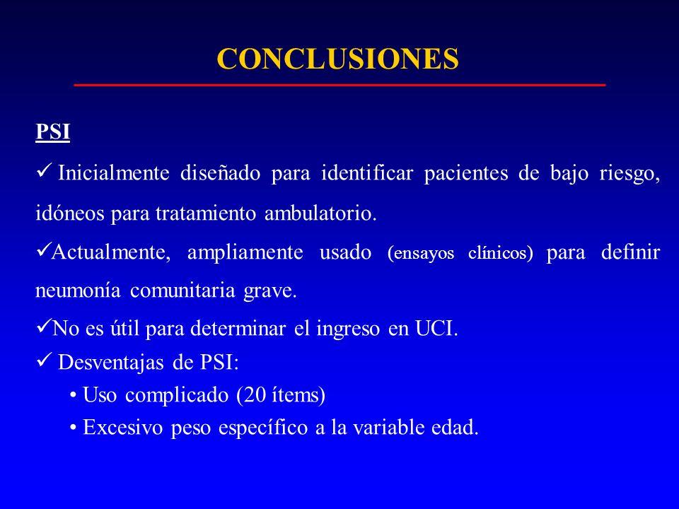 CONCLUSIONES PSI Inicialmente diseñado para identificar pacientes de bajo riesgo, idóneos para tratamiento ambulatorio. Actualmente, ampliamente usado