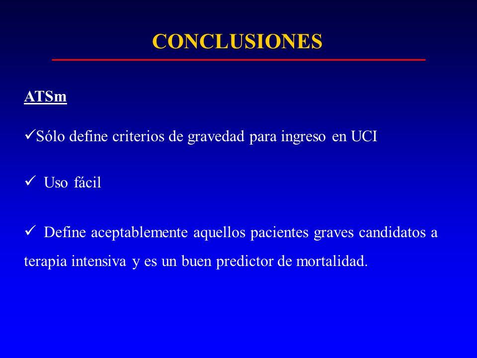 CONCLUSIONES ATSm Sólo define criterios de gravedad para ingreso en UCI Uso fácil Define aceptablemente aquellos pacientes graves candidatos a terapia