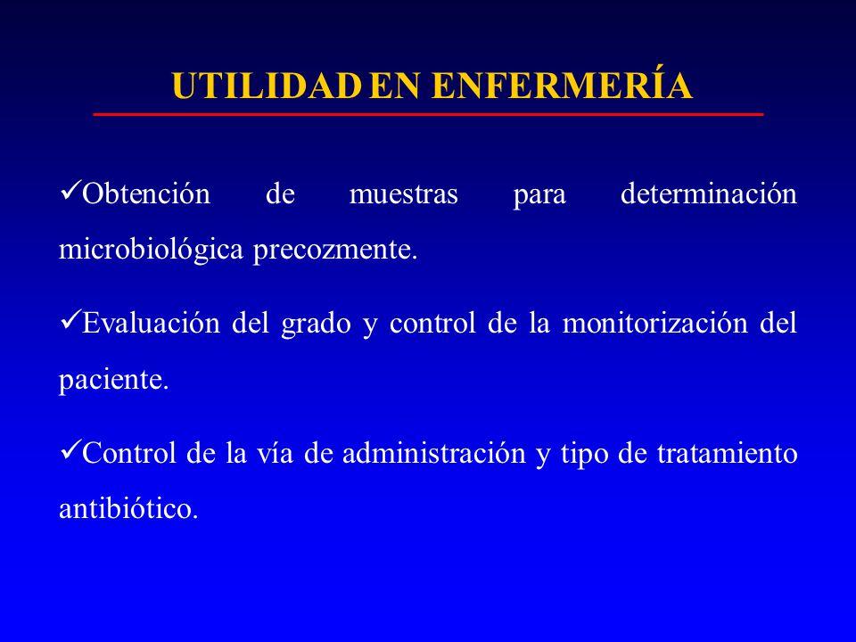 Obtención de muestras para determinación microbiológica precozmente. Evaluación del grado y control de la monitorización del paciente. Control de la v