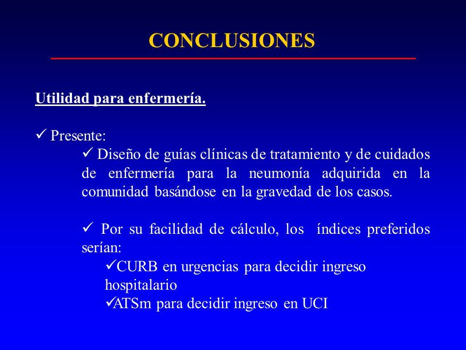 CONCLUSIONES Utilidad para enfermería. Presente: Diseño de guías clínicas de tratamiento y de cuidados de enfermería para la neumonía adquirida en la