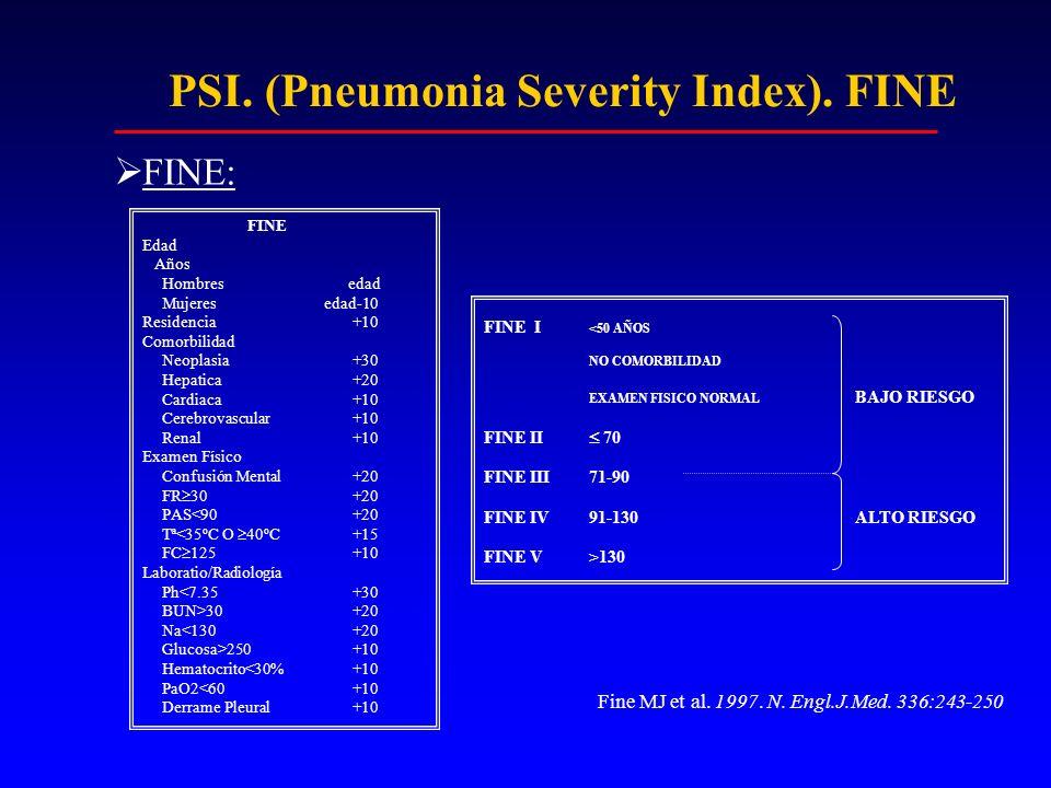 PSI.(Pneumonia Severity Index).