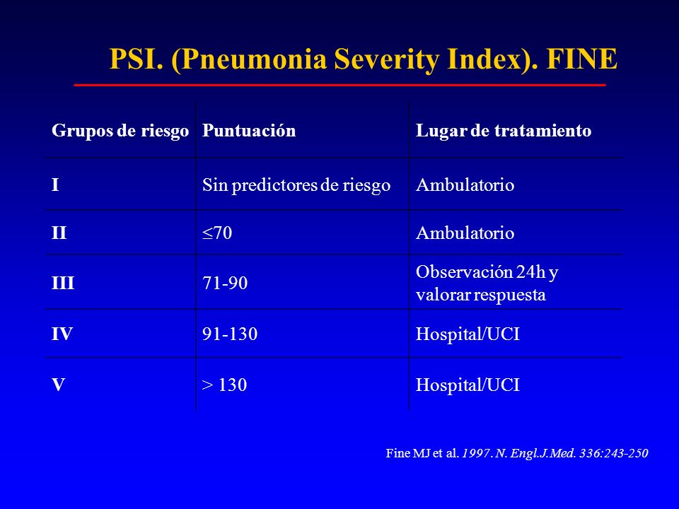 PSI.(Pneumonia Severity Index).