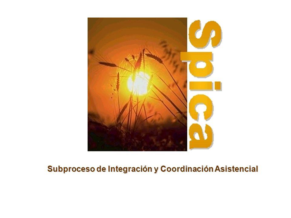 Subproceso de Integración y Coordinación Asistencial