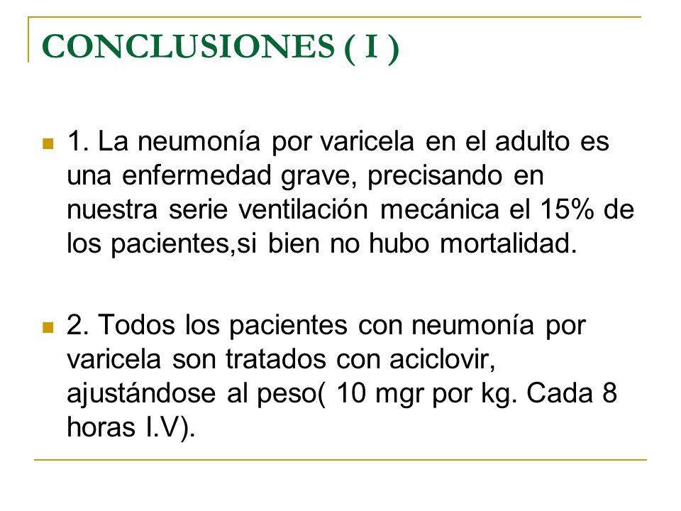 CONCLUSIONES ( I ) 1. La neumonía por varicela en el adulto es una enfermedad grave, precisando en nuestra serie ventilación mecánica el 15% de los pa