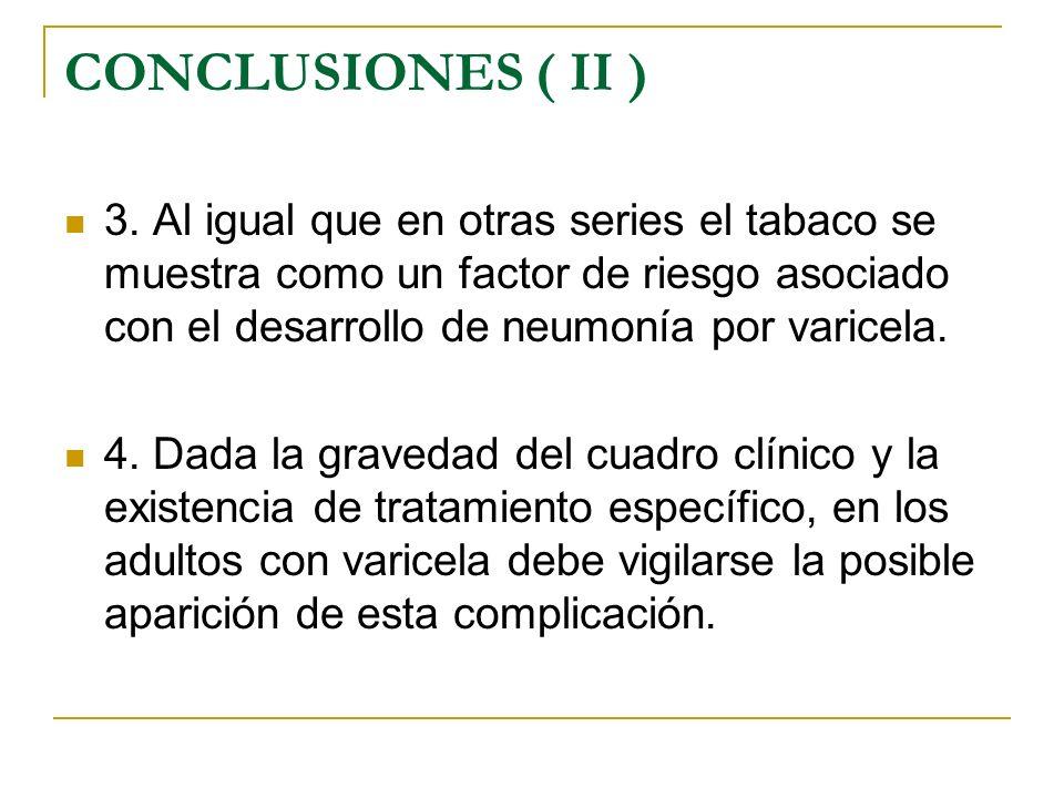CONCLUSIONES ( II ) 3. Al igual que en otras series el tabaco se muestra como un factor de riesgo asociado con el desarrollo de neumonía por varicela.
