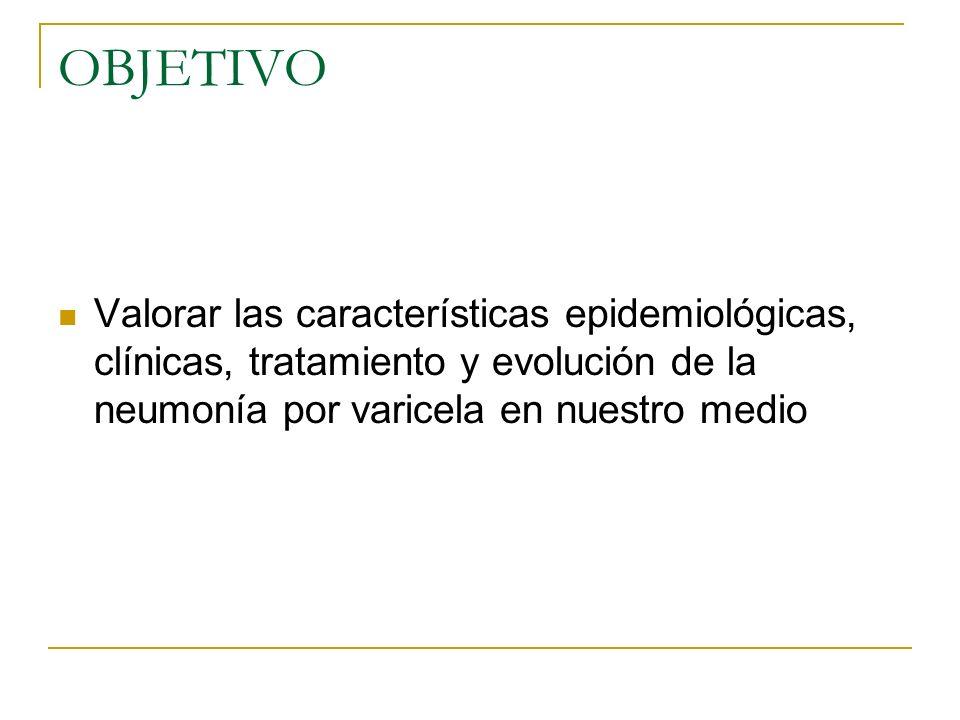 OBJETIVO Valorar las características epidemiológicas, clínicas, tratamiento y evolución de la neumonía por varicela en nuestro medio