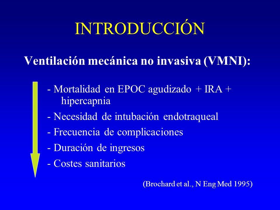 INTRODUCCIÓN Ventilación mecánica no invasiva (VMNI): (Brochard et al., N Eng Med 1995) - Mortalidad en EPOC agudizado + IRA + hipercapnia - Necesidad