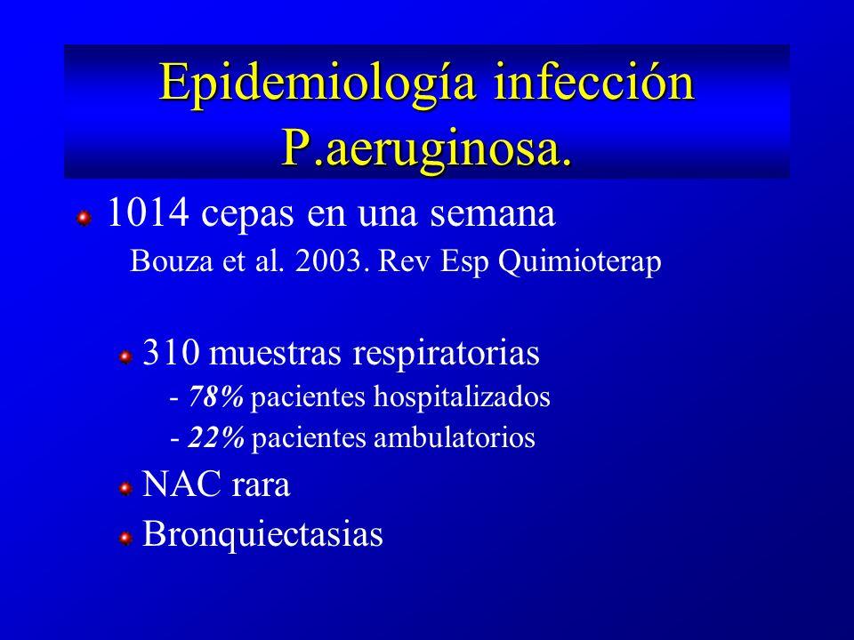 Bronquiectasias en HCA Hombres: 40 (56%) Número de casos: 71 Mujeres: 31 (44%) Edad media: 66 (23-94) Insuficiencia respiratoria: 43 (60%) O 2 domiciliario: 23 (31%) Obstrucción: 42 (59%)