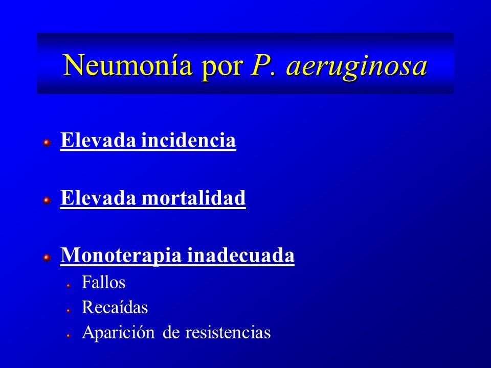 Monoterapia en neumonía nosocomial grave Estudio multicéntrico (N = 405) Randomizado : - Imipenem 1000mg / 8h - Ciprofloxacino 400mg / 8h Respuesta clínica P.