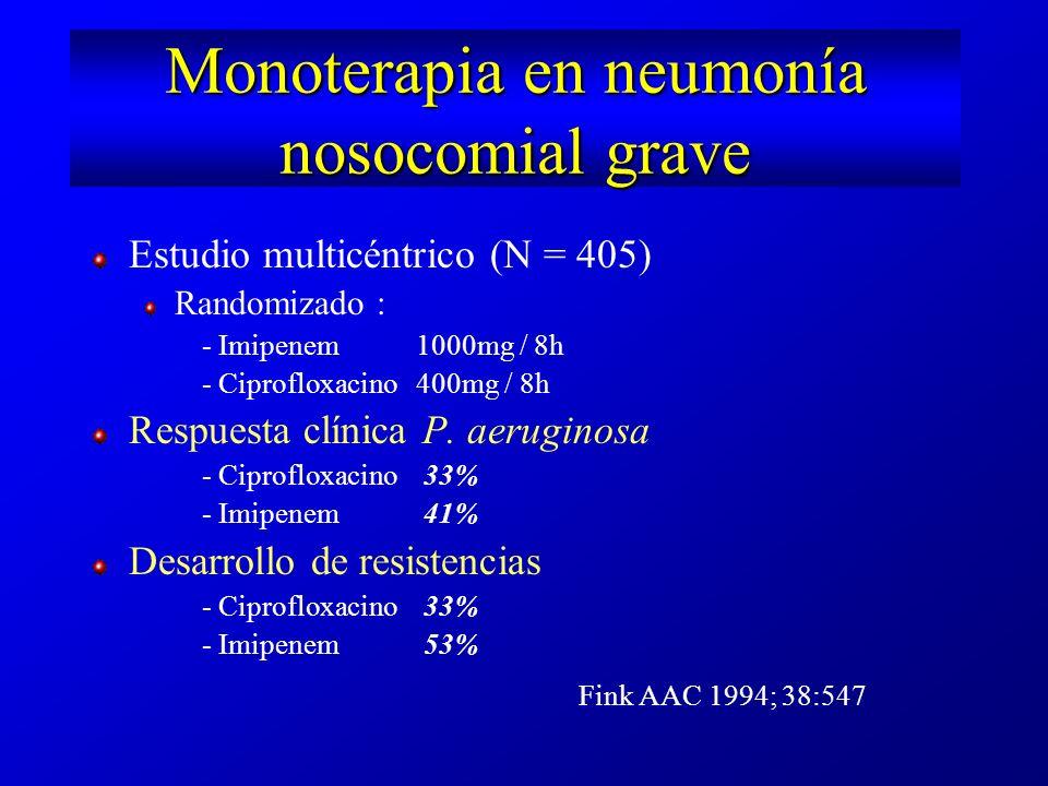Monoterapia en neumonía nosocomial grave Randomizado Piper/tazo 4.5/8h Imipenem 500mg/6 Pseudomonas aeruginosa Evolución favorable - Piper-tazo 19/21 (90%) - Imipenem 12/24 (50%) Jaccard.