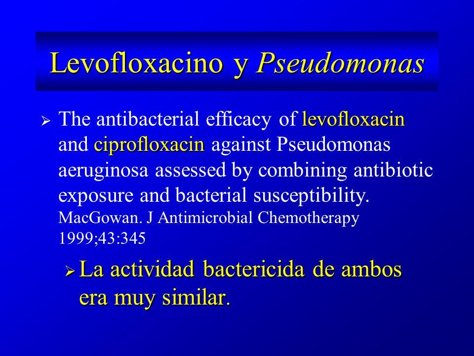 Levofloxacino y Pseudomonas In vitro efficacy of levofloxacin alone or in combination tested against multi-resistant Pseudomonas aeruginosa strains.