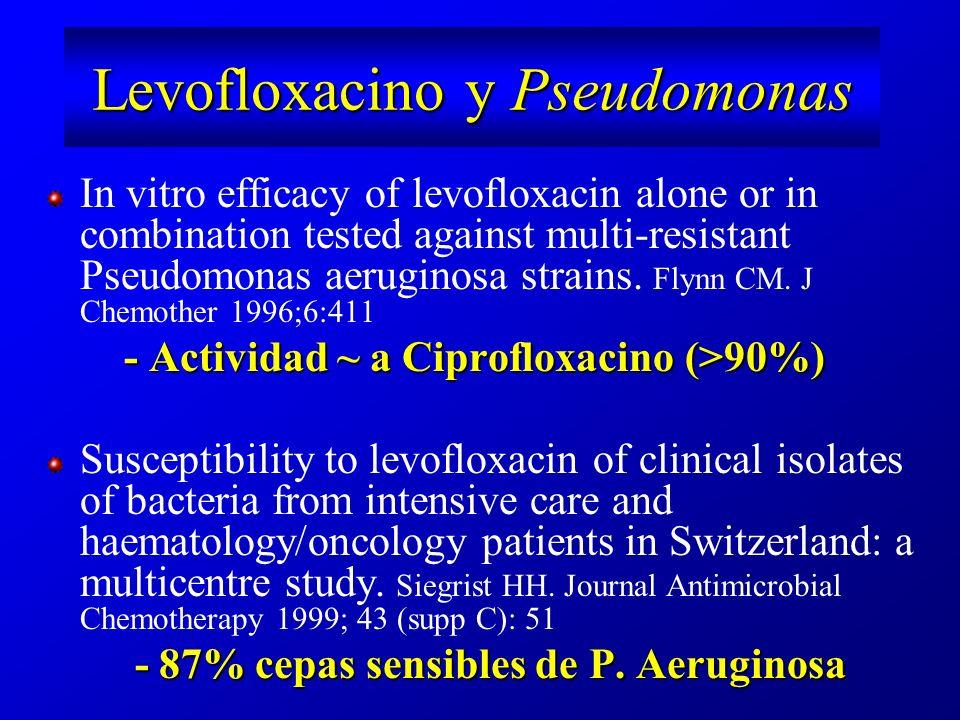 Levofloxacin compared with Imipenem- Cilastatin followed by ciprofloxacin in adult patients with nosocomial pneumonia: a multicenter, prospective, randomized, open- label study.