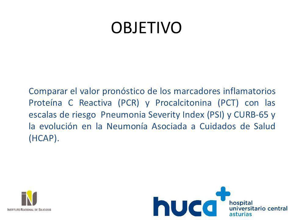 OBJETIVO Comparar el valor pronóstico de los marcadores inflamatorios Proteína C Reactiva (PCR) y Procalcitonina (PCT) con las escalas de riesgo Pneum