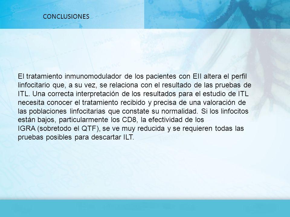 El tratamiento inmunomodulador de los pacientes con EII altera el perfil linfocitario que, a su vez, se relaciona con el resultado de las pruebas de I