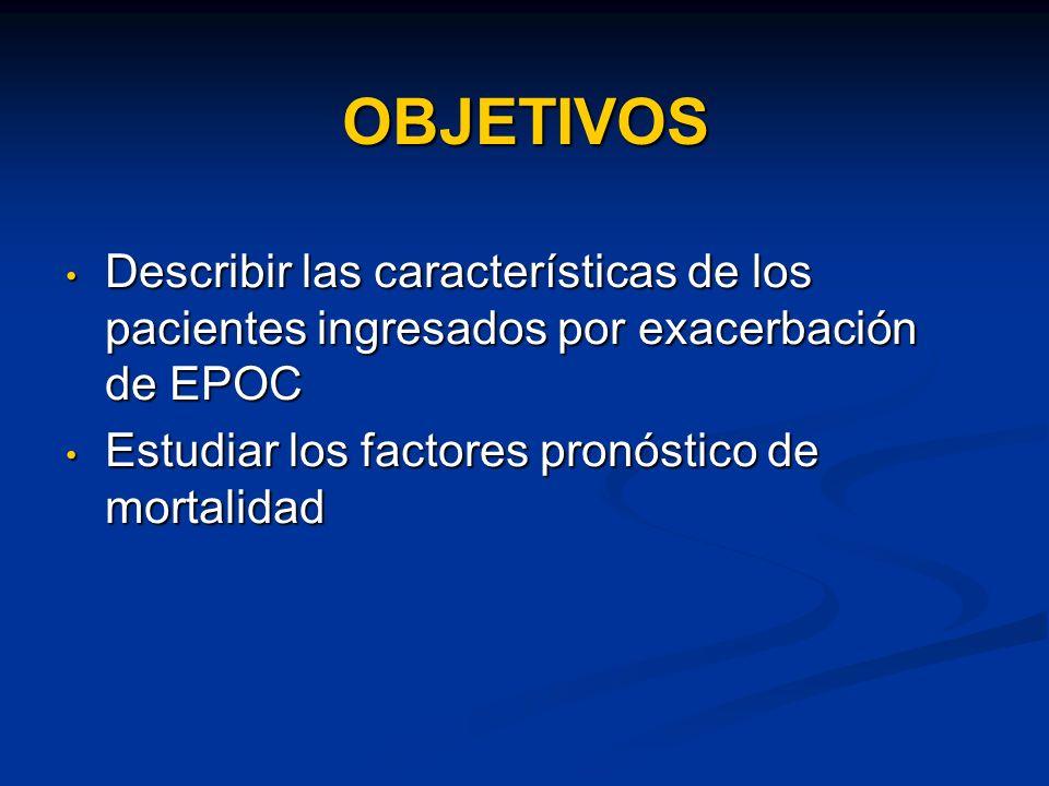 OBJETIVOS Describir las características de los pacientes ingresados por exacerbación de EPOC Describir las características de los pacientes ingresados por exacerbación de EPOC Estudiar los factores pronóstico de mortalidad Estudiar los factores pronóstico de mortalidad