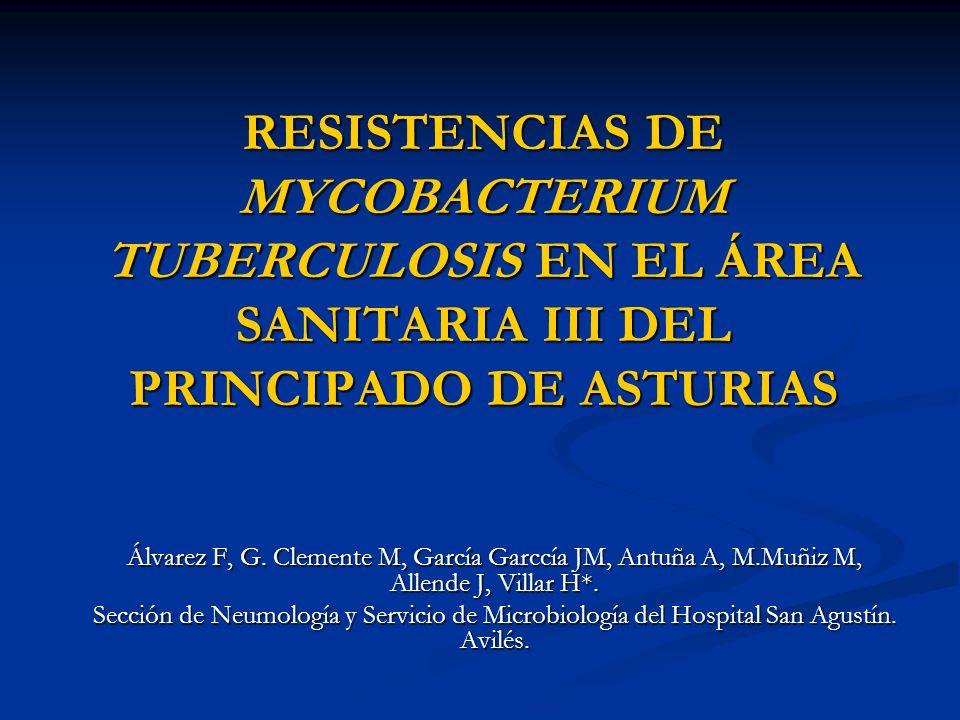 OBJETIVO Conocer los patrones de sensibilidad a antimicrobianos de Mycobacterium tuberculosis Conocer los patrones de sensibilidad a antimicrobianos de Mycobacterium tuberculosis en el Área Sanitaria de Avilés.