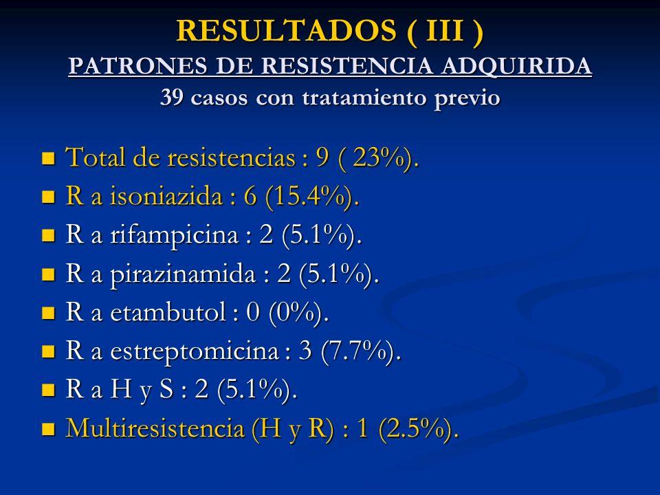 RESULTADOS ( IV ) PATRONES DE RESISTENCIA GLOBALES 521 casos Total de resistencias : 40 (7.7%).