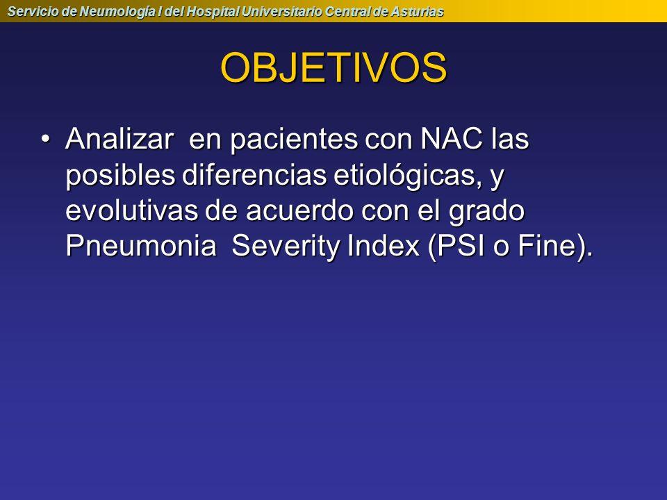 Servicio de Neumología I del Hospital Universitario Central de Asturias OBJETIVOS Analizar en pacientes con NAC las posibles diferencias etiológicas,