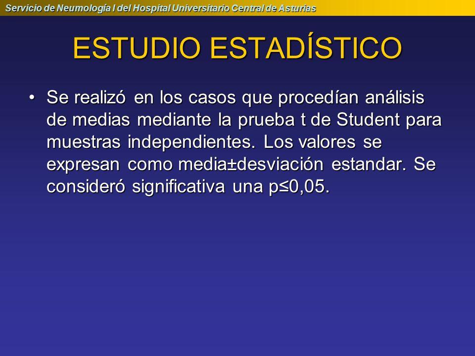 Servicio de Neumología I del Hospital Universitario Central de Asturias ESTUDIO ESTADÍSTICO Se realizó en los casos que procedían análisis de medias m