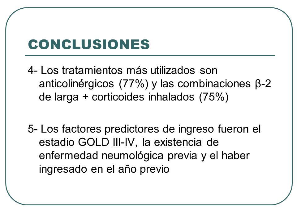 CONCLUSIONES 4- Los tratamientos más utilizados son anticolinérgicos (77%) y las combinaciones β-2 de larga + corticoides inhalados (75%) 5- Los facto