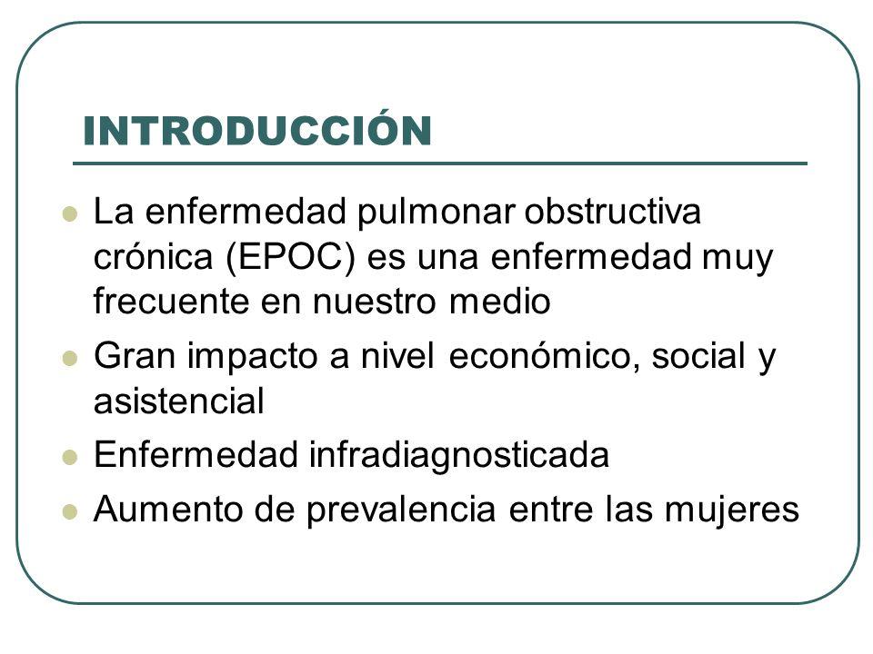 INTRODUCCIÓN La enfermedad pulmonar obstructiva crónica (EPOC) es una enfermedad muy frecuente en nuestro medio Gran impacto a nivel económico, social