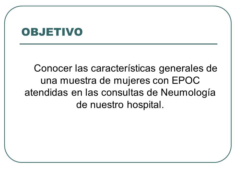 MATERIAL Y MÉTODOS Estudio transversal, descriptivo y retrospectivo 122 mujeres diagnosticadas de EPOC que acudieron a la consulta de Neumología de nuestro hospital Desde enero a octubre de 2011.