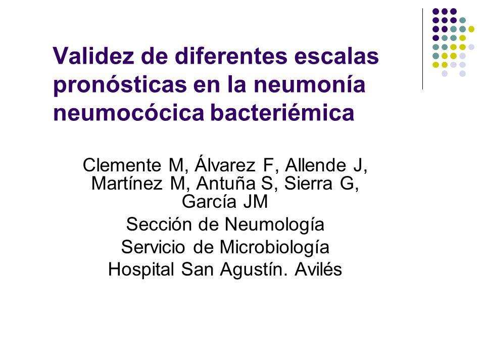 Objetivo Evaluar la utilidad de diferentes escalas pronósticas en la predicción de mortalidad de pacientes con neumonía neumocócica bacteriémica (NNB)