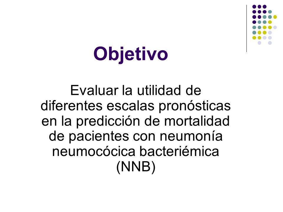 Material y Métodos Pacientes diagnosticados de NNB en nuestro hospital entre 1997-2007.