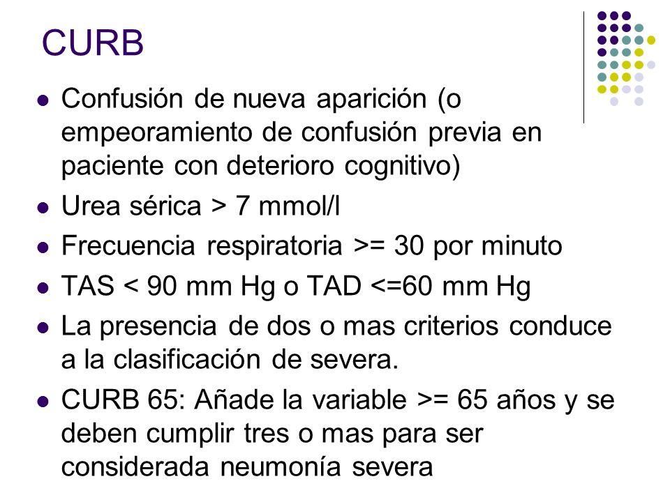 BTS modificada Variables CURB.Si dos o mas de estos criterios es considerada severa.