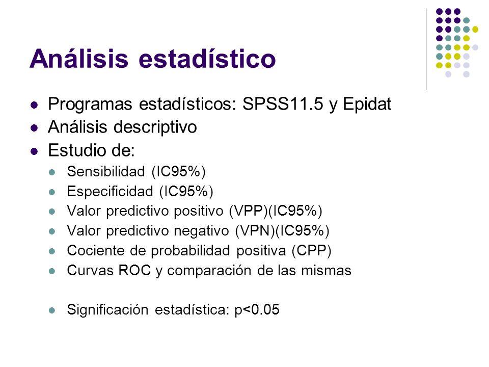 Análisis descriptivo 124 PACIENTES 92 VARONES (74%) EDAD MEDIA: 63,8 (21-94) Enfermedades asociadas: Tabaquismo activo: 50 (40%) EPOC: 37 (30%) Enfermedad cardíaca: 41 (33%) Diabetes : 20 (16%) Hepatopatía: 28 (22%) Enf neurológica: 16 (13%) Neoplasia: 11 (9%) FA: 18 (14%) HIV: 10 (8%) 111 (90%) AL MENOS UNA ENFERMEDAD ASOCIADA