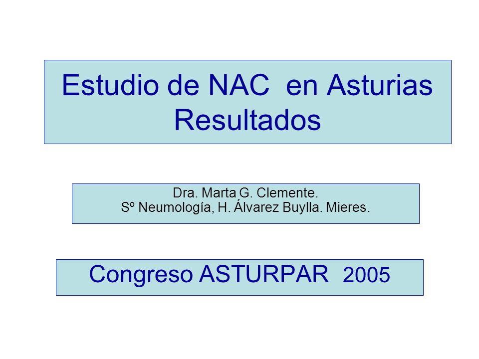 Estudio de NAC en Asturias Resultados Congreso ASTURPAR 2005 Dra. Marta G. Clemente. Sº Neumología, H. Álvarez Buylla. Mieres.