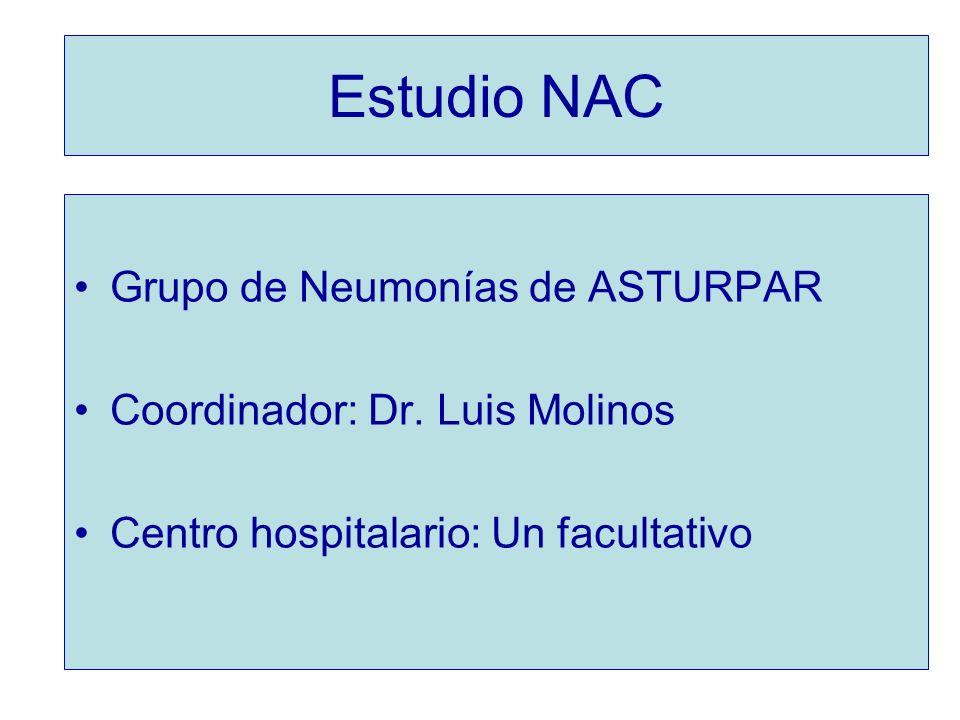 Estudio NAC Grupo de Neumonías de ASTURPAR Coordinador: Dr. Luis Molinos Centro hospitalario: Un facultativo