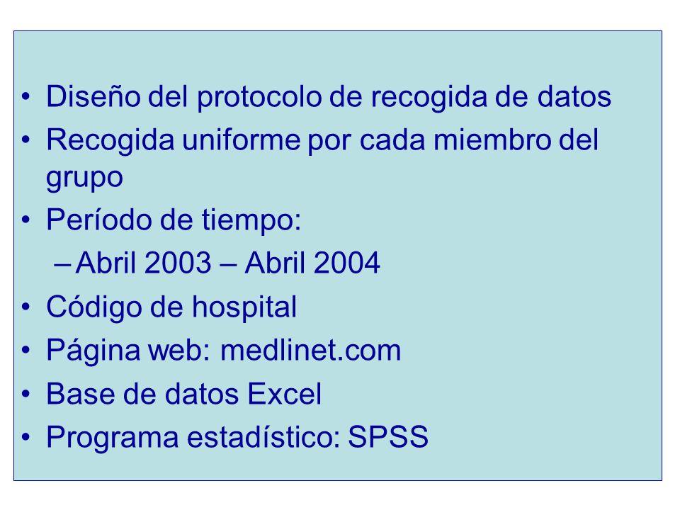 Diseño del protocolo de recogida de datos Recogida uniforme por cada miembro del grupo Período de tiempo: –Abril 2003 – Abril 2004 Código de hospital